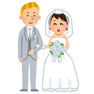 外国人との結婚・婚約